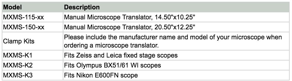 Economy Translator