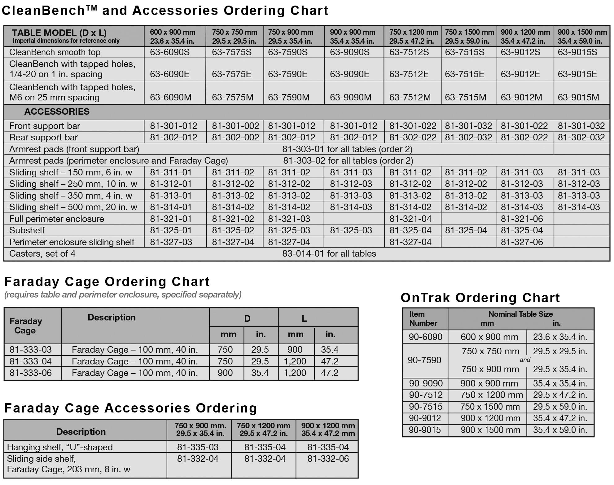 Ordering Chart
