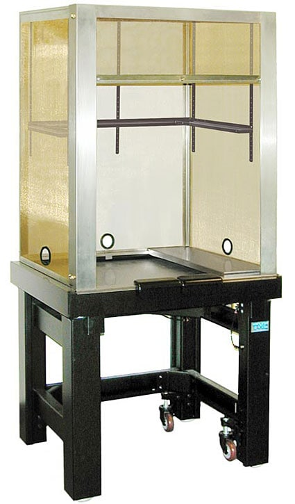 Faraday Cages, Benchtop
