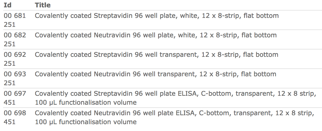 Streptavidin-Table1