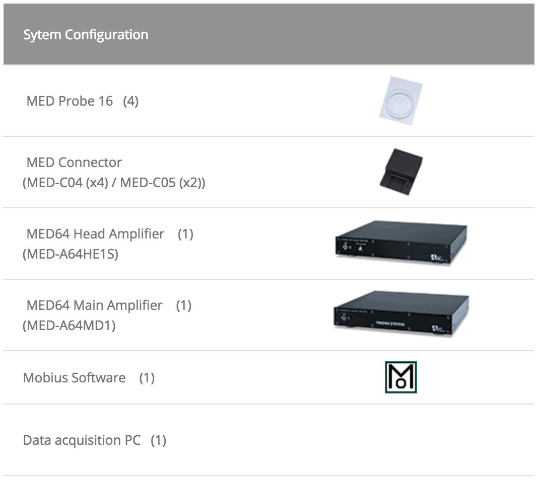 MED64 Quad II Config