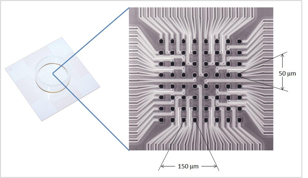 MED Probe Electrode, zoom