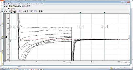 How to Combine Traces, Calculate Rise or Decay Time Constant, and Perform Curve Fitting Using Axon pCLAMP Software